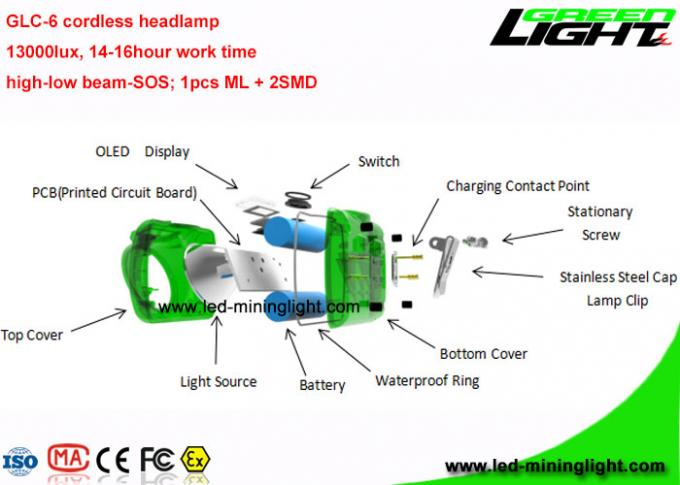 Cordless LED Coal Miner Lights Waterproof High Power Headlamp With Li - Ion Battery
