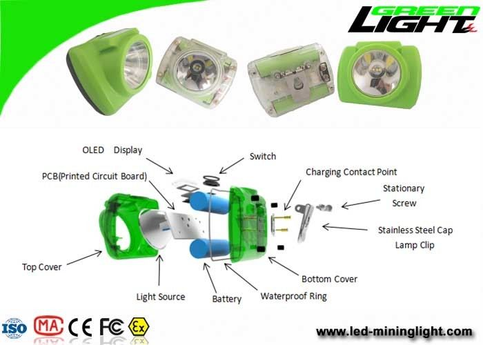 High Brightness 13000lux Rechargeable LED Headlamp IP68 Low Power Warning Function